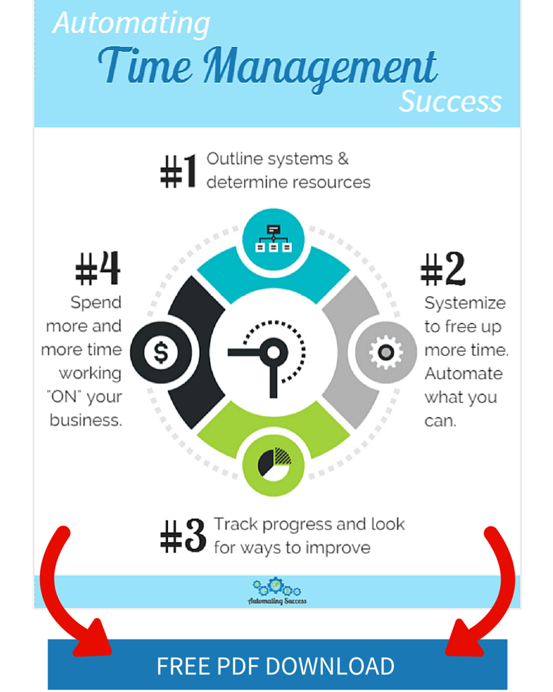 automating time management success graphic image